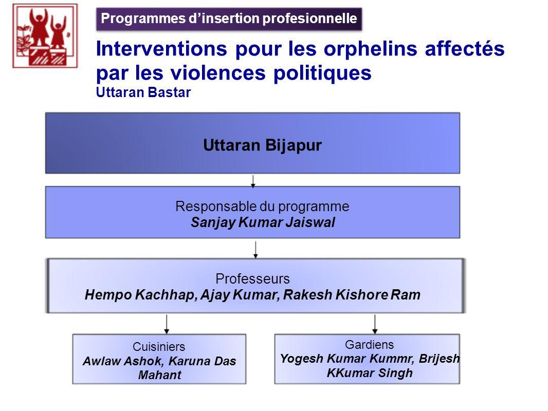 Uttaran Bijapur Responsable du programme Sanjay Kumar Jaiswal Professeurs Hempo Kachhap, Ajay Kumar, Rakesh Kishore Ram Projets dinsertion profesionne