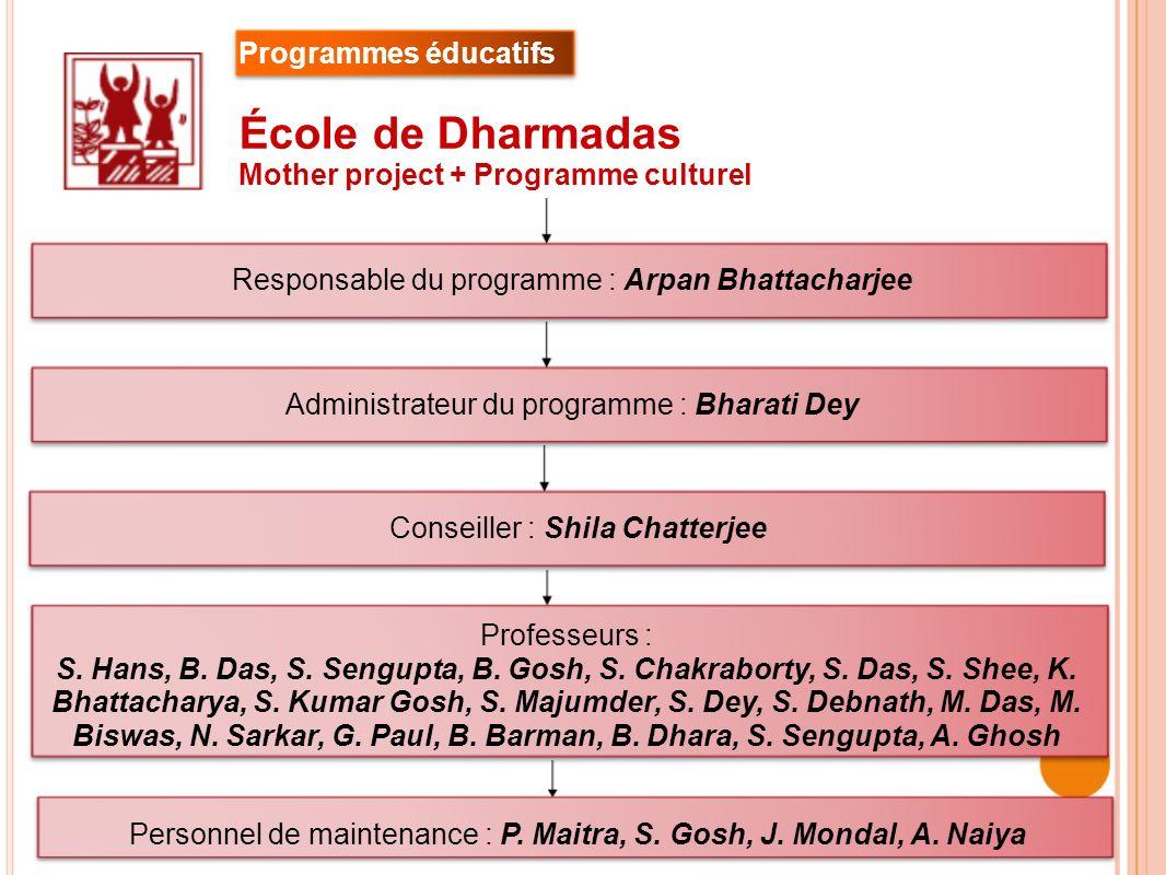 École de Dharmadas Mother project + Programme culturel Responsable du programme : Arpan Bhattacharjee Professeurs : S. Hans, B. Das, S. Sengupta, B. G
