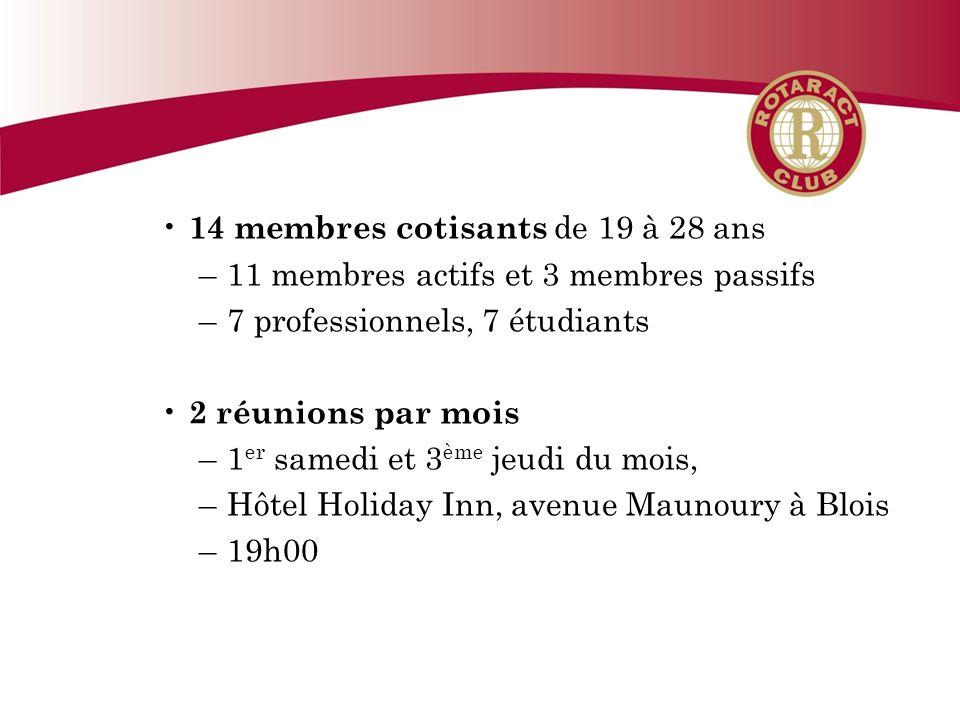 14 membres cotisants de 19 à 28 ans –11 membres actifs et 3 membres passifs –7 professionnels, 7 étudiants 2 réunions par mois –1 er samedi et 3 ème jeudi du mois, –Hôtel Holiday Inn, avenue Maunoury à Blois –19h00