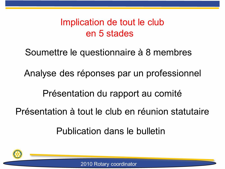 2010 Rotary coordinator Implication de tout le club en 5 stades Soumettre le questionnaire à 8 membres Analyse des réponses par un professionnel Prése