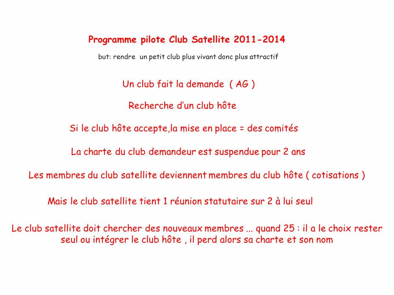 Programme pilote Club Satellite 2011-2014 Un club fait la demande ( AG ) Recherche dun club hôte Si le club hôte accepte,la mise en place = des comité