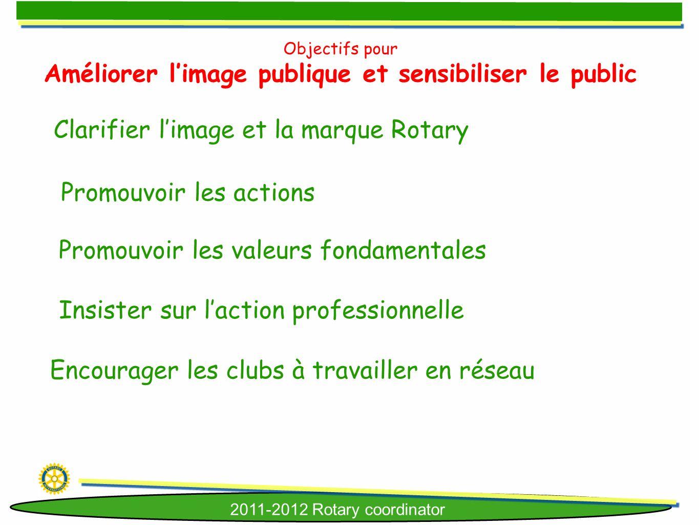 Clarifier limage et la marque Rotary Promouvoir les actions Promouvoir les valeurs fondamentales Insister sur laction professionnelle Encourager les c