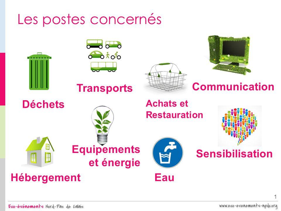 Les postes concernés 1 Déchets Transports Achats et Restauration Communication Hébergement Eau Equipements et énergie Sensibilisation