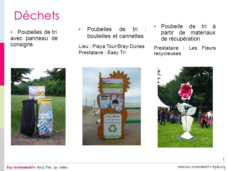 Déchets 1 Poubelles de tri : bouteilles et cannettes Lieu : Playa Tour/Bray-Dunes Prestataire : Easy Tri Poubelles de tri avec panneau de consigne Pou