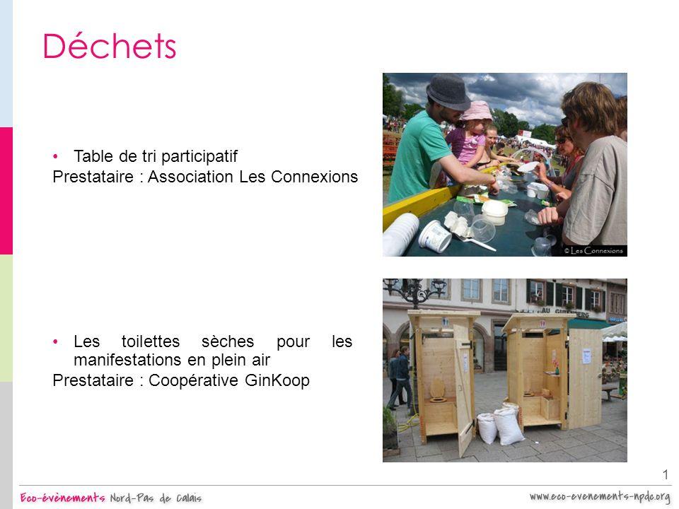 Déchets 1 Table de tri participatif Prestataire : Association Les Connexions Les toilettes sèches pour les manifestations en plein air Prestataire : C