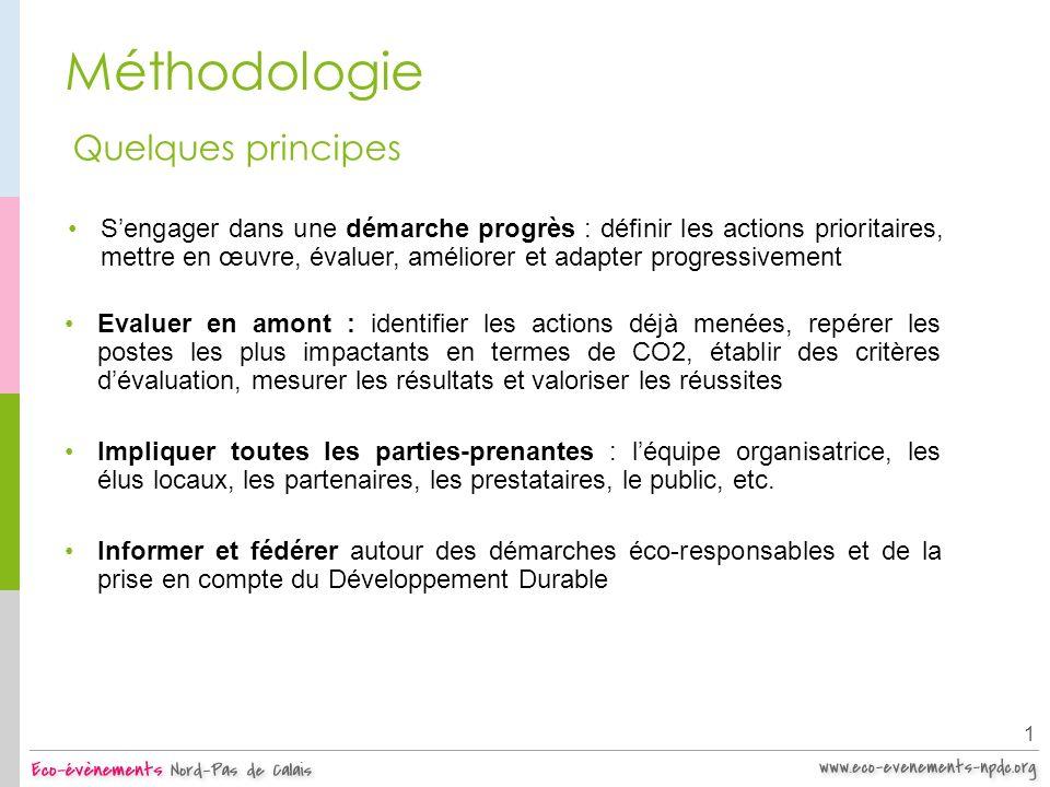 Méthodologie Sengager dans une démarche progrès : définir les actions prioritaires, mettre en œuvre, évaluer, améliorer et adapter progressivement 1 I