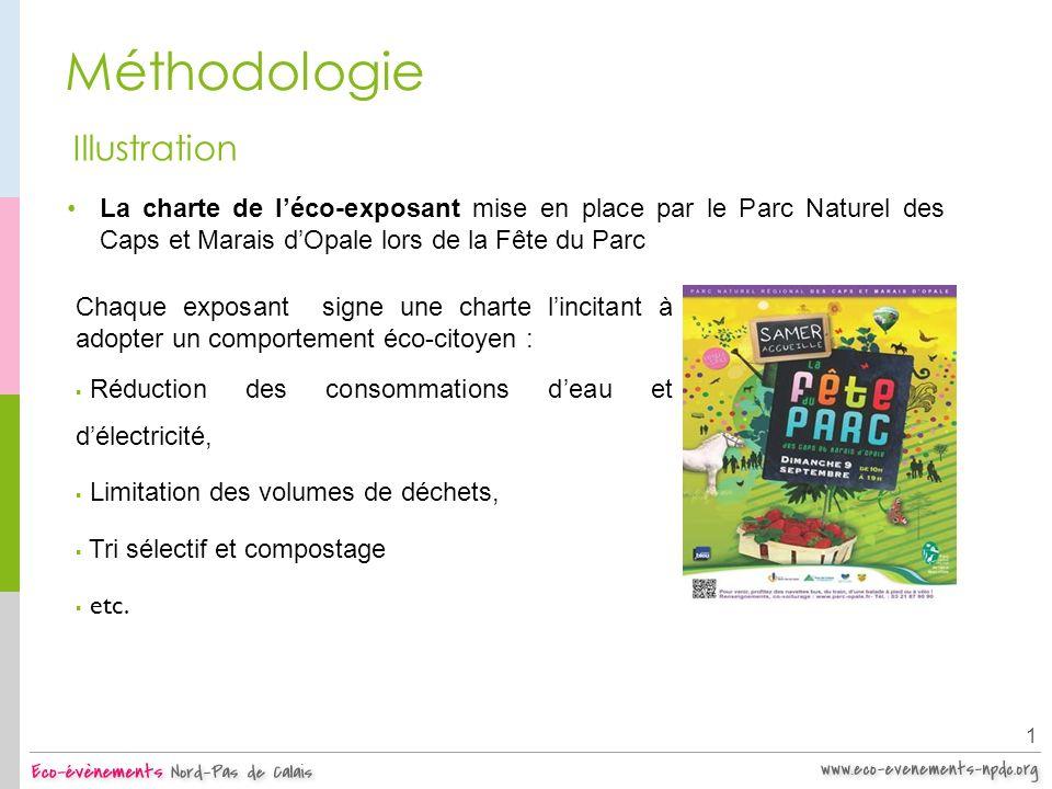 Méthodologie La charte de léco-exposant mise en place par le Parc Naturel des Caps et Marais dOpale lors de la Fête du Parc 1 Illustration Chaque expo