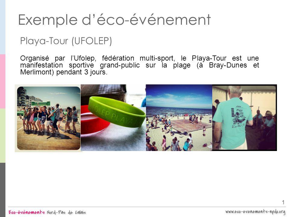 Exemple déco-événement Organisé par lUfolep, fédération multi-sport, le Playa-Tour est une manifestation sportive grand-public sur la plage (à Bray-Du