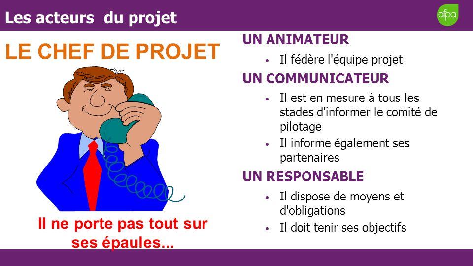 Les acteurs du projet UN ANIMATEUR Il fédère l'équipe projet UN COMMUNICATEUR Il est en mesure à tous les stades d'informer le comité de pilotage Il i
