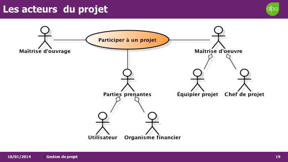 10/01/2014/ Gestion de projet19 Les acteurs du projet