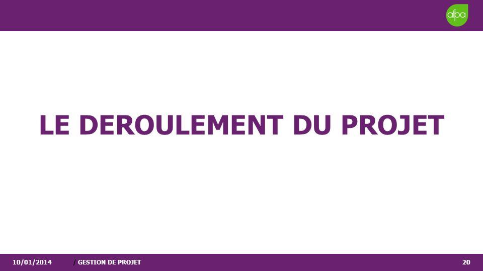 LE DEROULEMENT DU PROJET 10/01/2014/ GESTION DE PROJET20