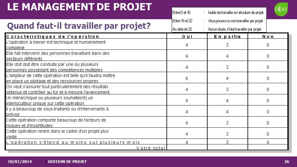 10/01/2014/ GESTION DE PROJET26 LE MANAGEMENT DE PROJET Quand faut-il travailler par projet?
