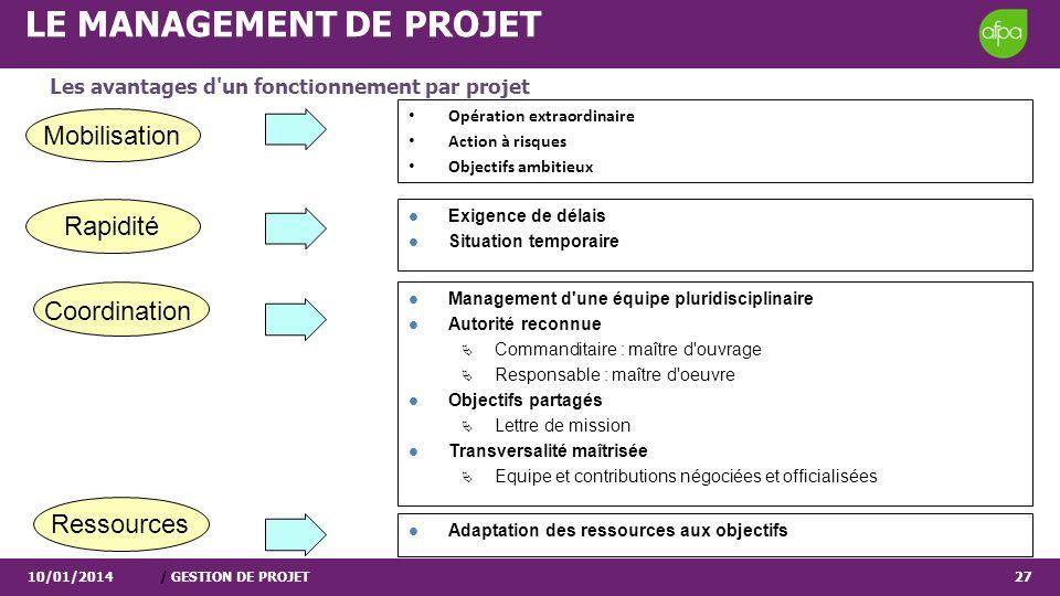 10/01/2014/ GESTION DE PROJET27 LE MANAGEMENT DE PROJET Les avantages d'un fonctionnement par projet Opération extraordinaire Action à risques Objecti