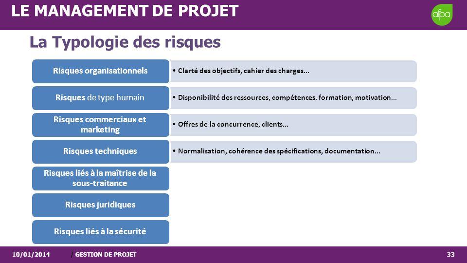 10/01/2014/ GESTION DE PROJET33 LE MANAGEMENT DE PROJET La Typologie des risques Clarté des objectifs, cahier des charges... Risques organisationnels