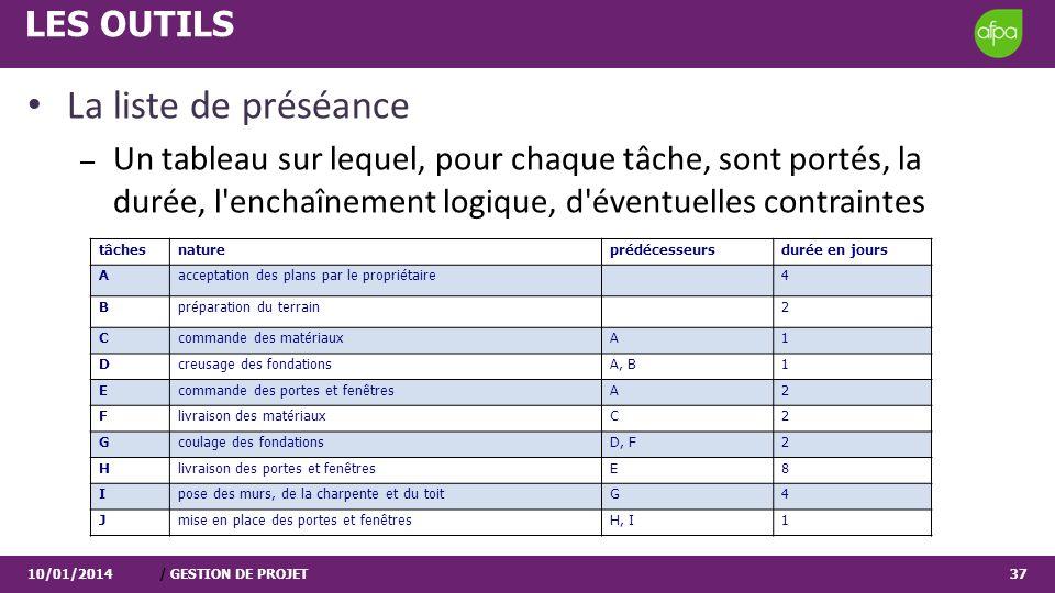 10/01/2014/ GESTION DE PROJET37 LES OUTILS La liste de préséance – Un tableau sur lequel, pour chaque tâche, sont portés, la durée, l'enchaînement log