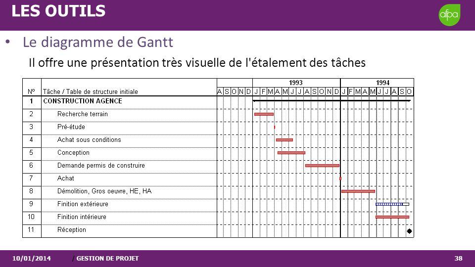 10/01/2014/ GESTION DE PROJET38 LES OUTILS Le diagramme de Gantt Il offre une présentation très visuelle de l'étalement des tâches