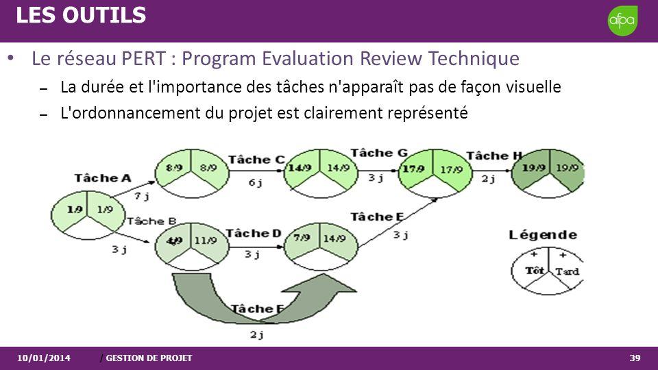 10/01/2014/ GESTION DE PROJET39 LES OUTILS Le réseau PERT : Program Evaluation Review Technique – La durée et l'importance des tâches n'apparaît pas d