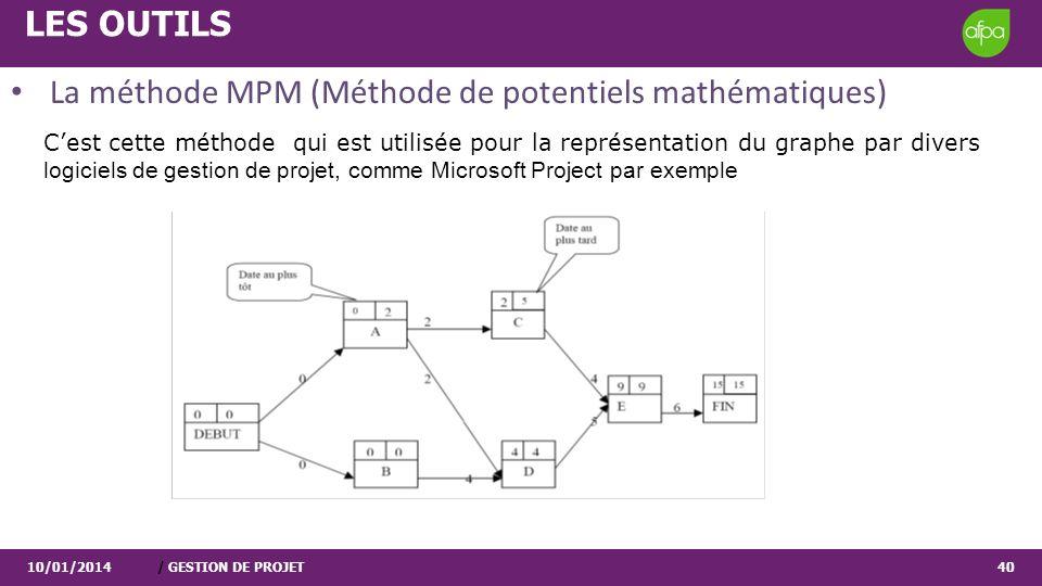 10/01/2014/ GESTION DE PROJET40 LES OUTILS La méthode MPM (Méthode de potentiels mathématiques) Cest cette méthode qui est utilisée pour la représenta