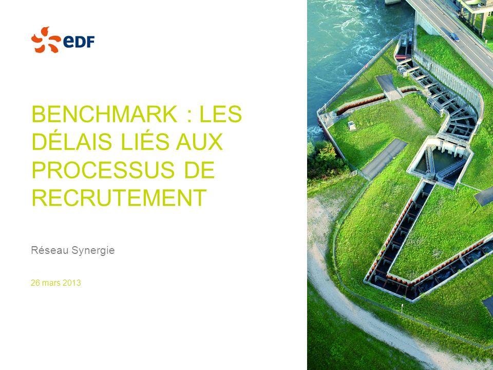 BENCHMARK : LES DÉLAIS LIÉS AUX PROCESSUS DE RECRUTEMENT Réseau Synergie 26 mars 2013