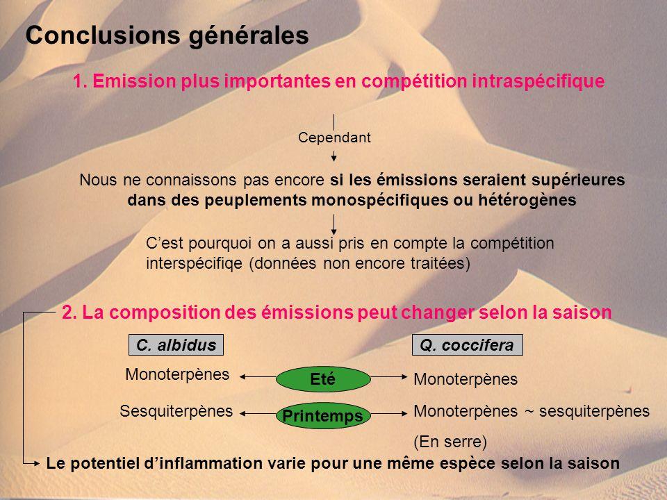 1. Emission plus importantes en compétition intraspécifique Conclusions générales Cest pourquoi on a aussi pris en compte la compétition interspécifiq