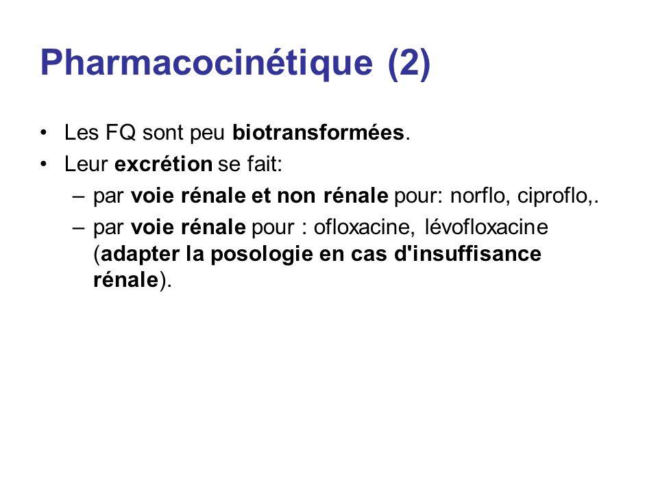 Pharmacocinétique (2) Les FQ sont peu biotransformées. Leur excrétion se fait: –par voie rénale et non rénale pour: norflo, ciproflo,. –par voie rénal
