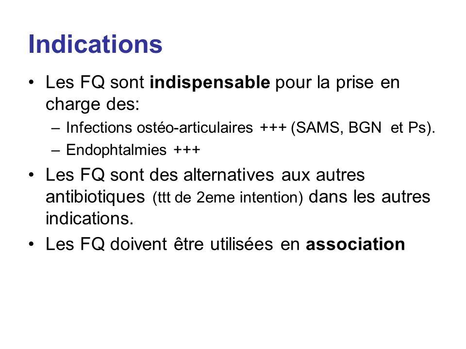Indications Les FQ sont indispensable pour la prise en charge des: –Infections ostéo-articulaires +++ (SAMS, BGN et Ps). –Endophtalmies +++ Les FQ son