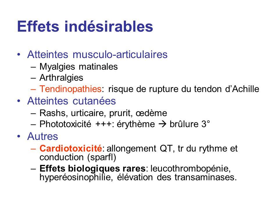 Effets indésirables Atteintes musculo-articulaires –Myalgies matinales –Arthralgies –Tendinopathies: risque de rupture du tendon dAchille Atteintes cu