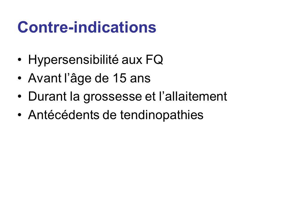 Contre-indications Hypersensibilité aux FQ Avant lâge de 15 ans Durant la grossesse et lallaitement Antécédents de tendinopathies