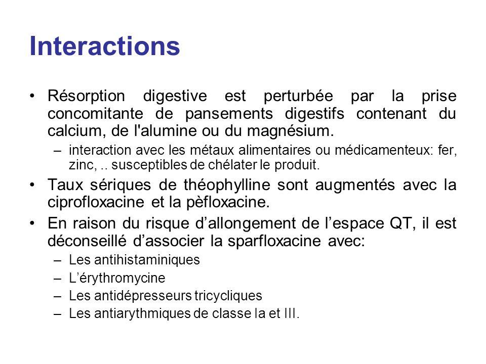 Interactions Résorption digestive est perturbée par la prise concomitante de pansements digestifs contenant du calcium, de l'alumine ou du magnésium.