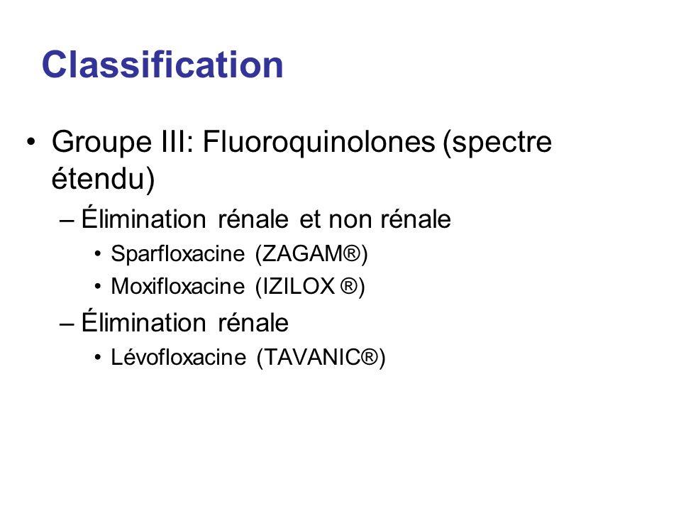Classification Groupe III: Fluoroquinolones (spectre étendu) –Élimination rénale et non rénale Sparfloxacine (ZAGAM®) Moxifloxacine (IZILOX ®) –Élimin