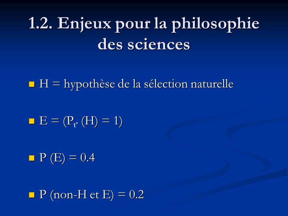 1.2. Enjeux pour la philosophie des sciences H = hypothèse de la sélection naturelle H = hypothèse de la sélection naturelle E = (P (H) = 1) E = (P t