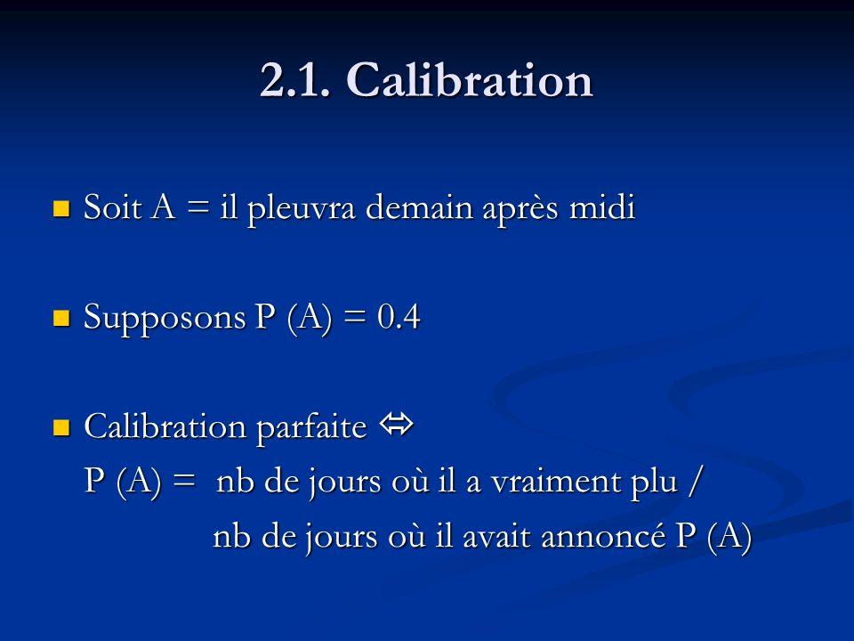 2.1. Calibration Soit A = il pleuvra demain après midi Soit A = il pleuvra demain après midi Supposons P (A) = 0.4 Supposons P (A) = 0.4 Calibration p