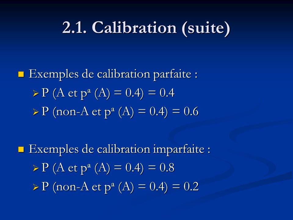 2.1. Calibration (suite) Exemples de calibration parfaite : Exemples de calibration parfaite : P (A et p a (A) = 0.4) = 0.4 P (A et p a (A) = 0.4) = 0