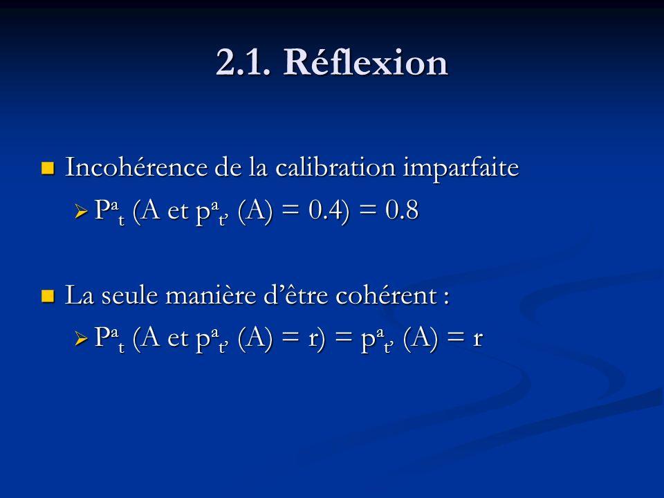 2.1. Réflexion Incohérence de la calibration imparfaite Incohérence de la calibration imparfaite P a t (A et p a t (A) = 0.4) = 0.8 P a t (A et p a t