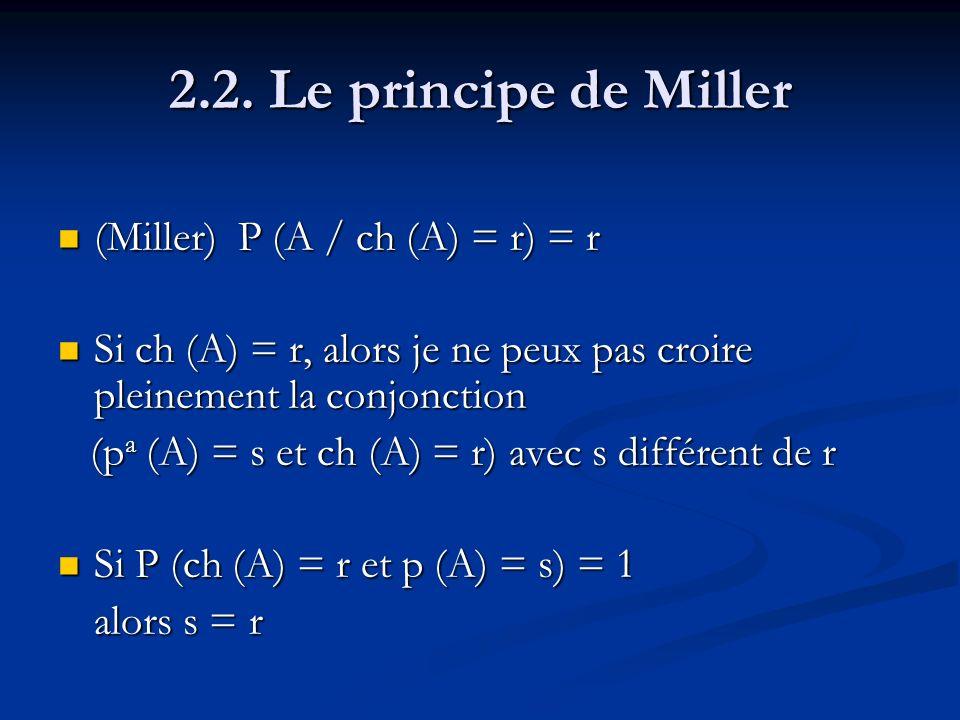 2.2. Le principe de Miller (Miller) P (A / ch (A) = r) = r (Miller) P (A / ch (A) = r) = r Si ch (A) = r, alors je ne peux pas croire pleinement la co