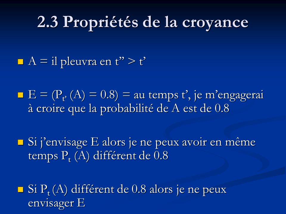 2.3 Propriétés de la croyance A = il pleuvra en t > t A = il pleuvra en t > t E = (P t (A) = 0.8) = au temps t, je mengagerai à croire que la probabilité de A est de 0.8 E = (P t (A) = 0.8) = au temps t, je mengagerai à croire que la probabilité de A est de 0.8 Si jenvisage E alors je ne peux avoir en même temps P t (A) différent de 0.8 Si jenvisage E alors je ne peux avoir en même temps P t (A) différent de 0.8 Si P t (A) différent de 0.8 alors je ne peux envisager E Si P t (A) différent de 0.8 alors je ne peux envisager E