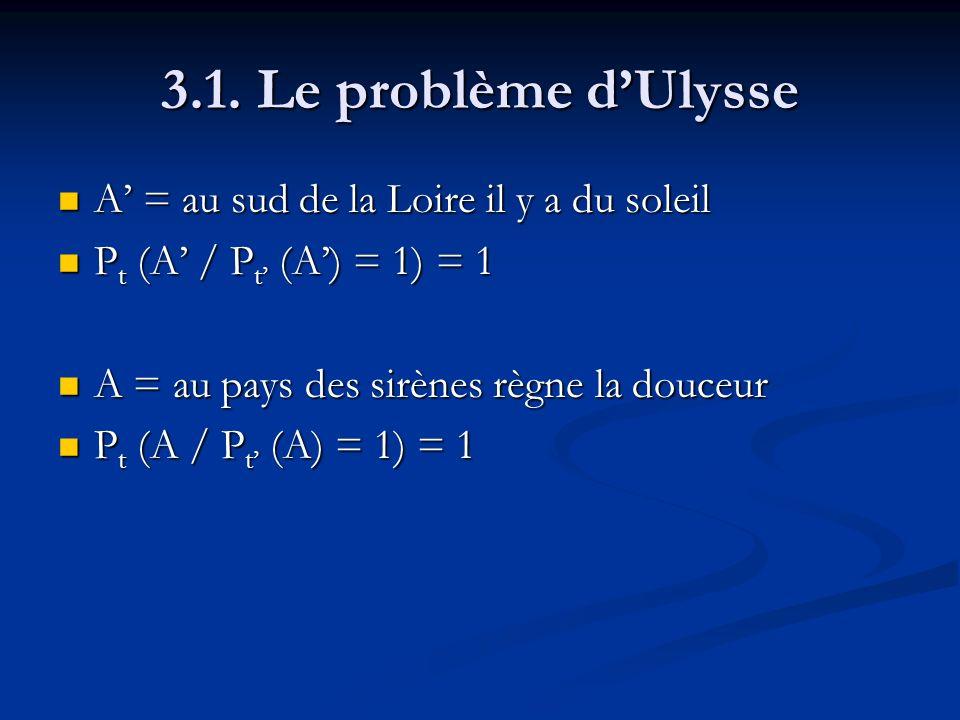 3.1. Le problème dUlysse A = au sud de la Loire il y a du soleil A = au sud de la Loire il y a du soleil P t (A / P t (A) = 1) = 1 P t (A / P t (A) =