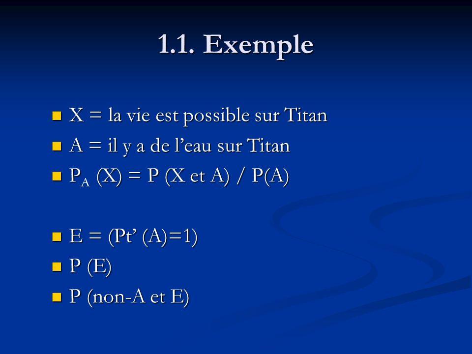 1.1. Exemple X = la vie est possible sur Titan X = la vie est possible sur Titan A = il y a de leau sur Titan A = il y a de leau sur Titan P (X) = P (