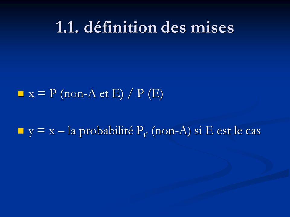 1.1. définition des mises x = P (non-A et E) / P (E) x = P (non-A et E) / P (E) y = x – la probabilité P t (non-A) si E est le cas y = x – la probabil