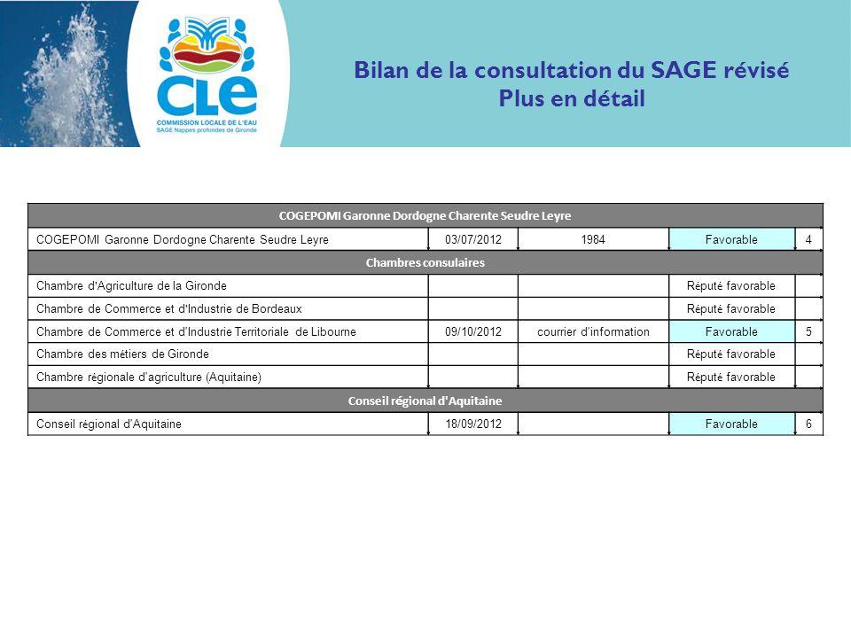 Bilan de la consultation du SAGE révisé Plus en détail COGEPOMI Garonne Dordogne Charente Seudre Leyre 03/07/20121984Favorable4 Chambres consulaires C