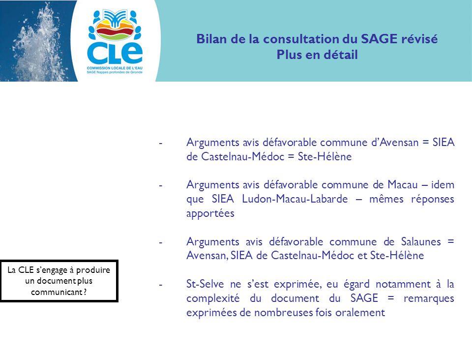 Bilan de la consultation du SAGE révisé Plus en détail -Arguments avis défavorable commune dAvensan = SIEA de Castelnau-Médoc = Ste-Hélène -Arguments