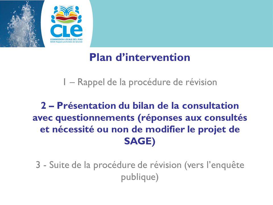 Plan dintervention 1 – Rappel de la procédure de révision 2 – Présentation du bilan de la consultation avec questionnements (réponses aux consultés et