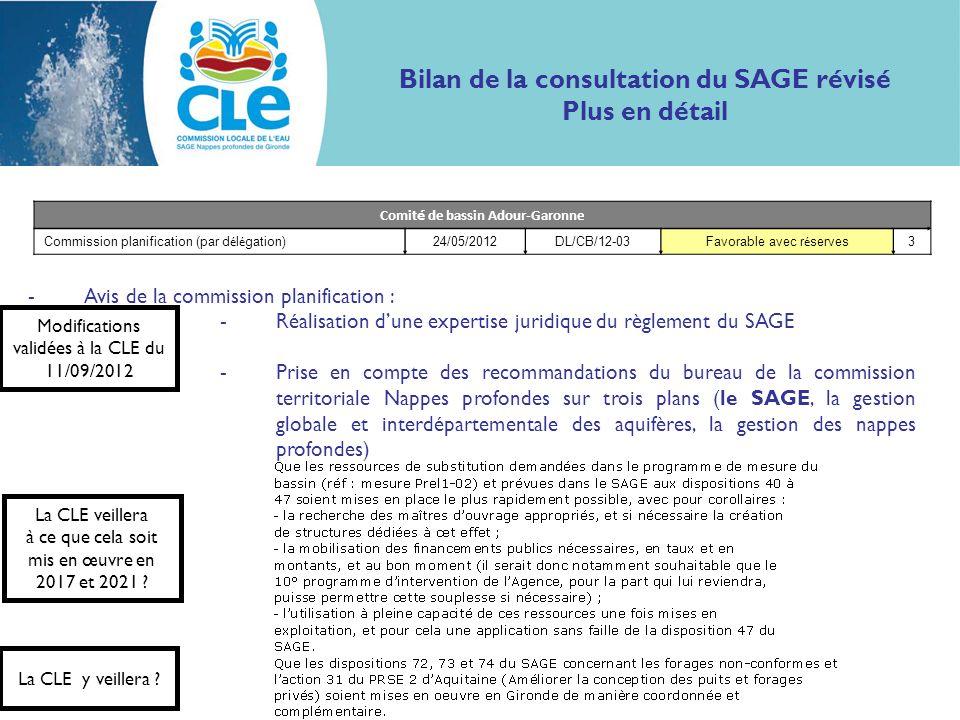 Bilan de la consultation du SAGE révisé Plus en détail -Avis de la commission planification : -Réalisation dune expertise juridique du règlement du SA