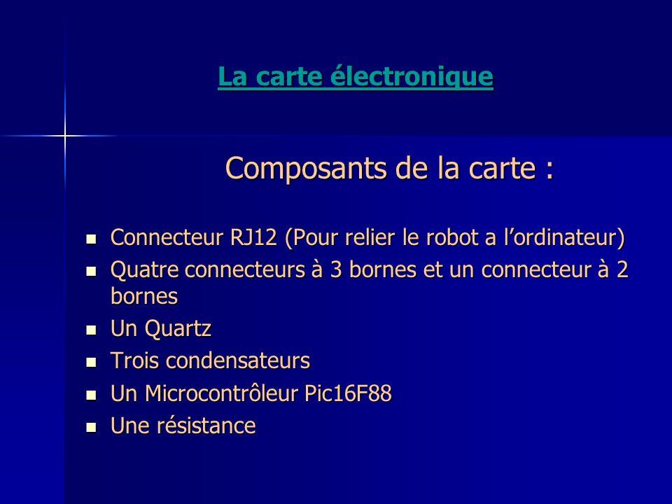 La carte électronique Composants de la carte : Composants de la carte : Connecteur RJ12 (Pour relier le robot a lordinateur) Connecteur RJ12 (Pour rel