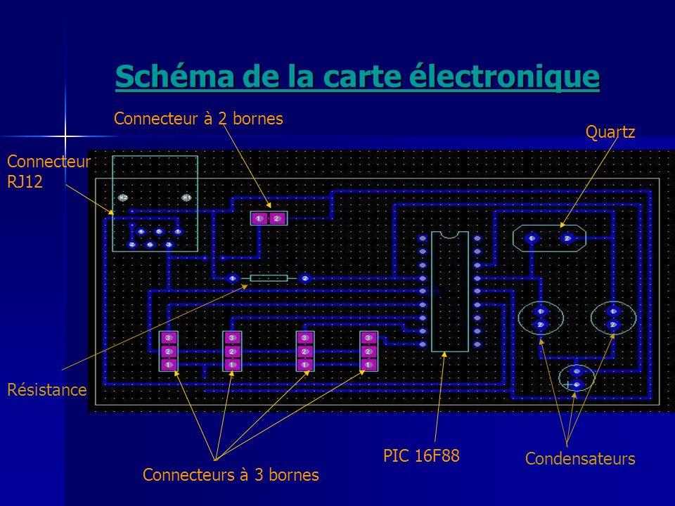 Schéma de la carte électronique Connecteurs à 3 bornes Connecteur à 2 bornes Quartz PIC 16F88 Connecteur RJ12 Résistance Condensateurs
