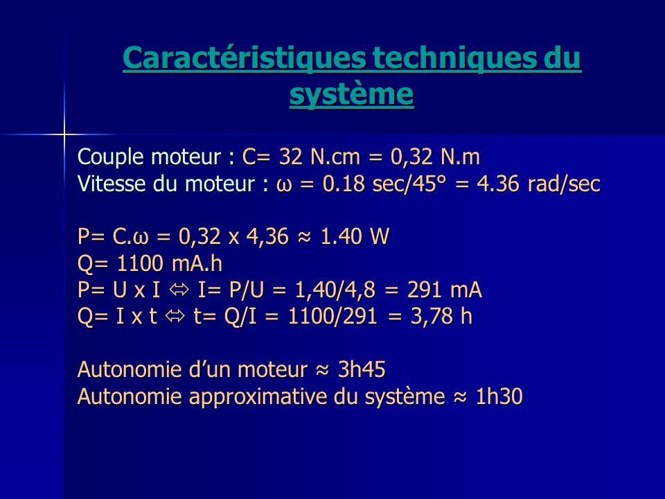 Caractéristiques techniques du système Couple moteur : C= 32 N.cm = 0,32 N.m Vitesse du moteur : ω = 0.18 sec/45° = 4.36 rad/sec P= C.ω = 0,32 x 4,36