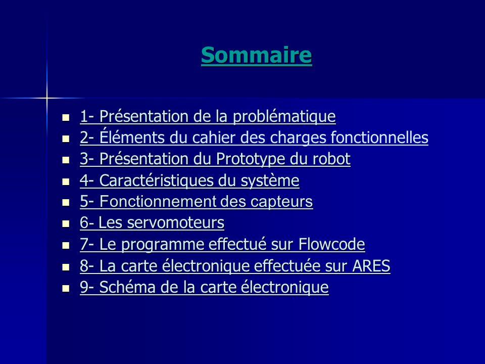 Sommaire 1- Présentation de la problématique 1- Présentation de la problématique 2- 2- Éléments du cahier des charges fonctionnelles 3- Présentation d