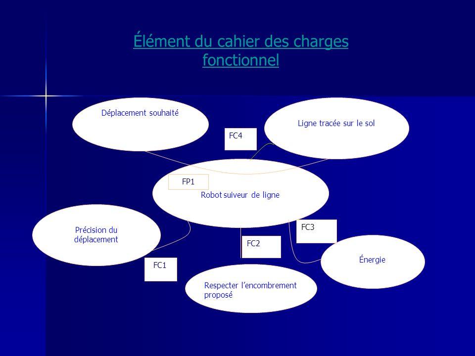 Élément du cahier des charges fonctionnel Robot suiveur de ligne Déplacement souhaité Ligne tracée sur le sol Énergie Précision du déplacement FC1 FP1