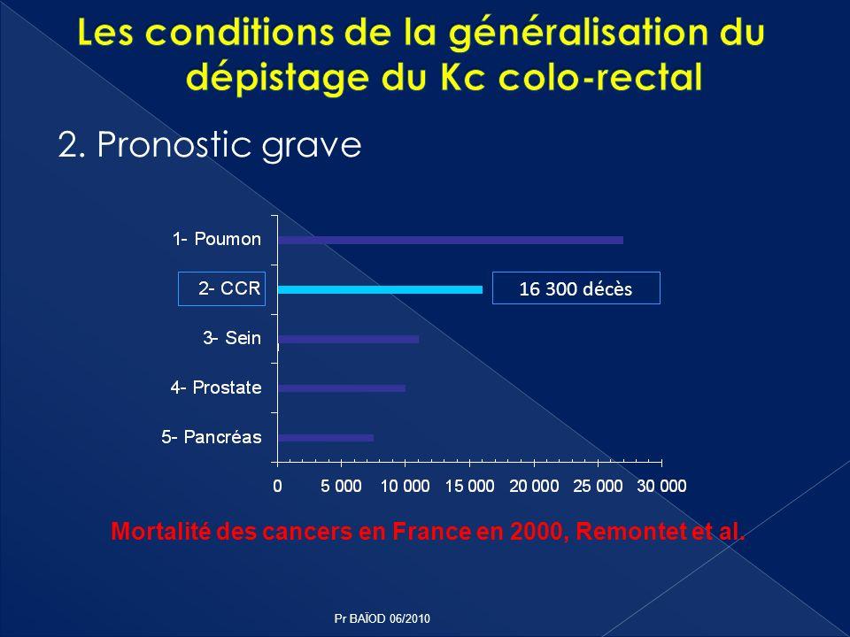 2. Pronostic grave 16 300 décès Mortalité des cancers en France en 2000, Remontet et al. Pr BAÏOD 06/2010