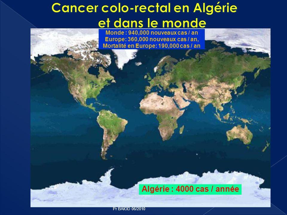Algérie : 4000 cas / année Monde : 940,000 nouveaux cas / an Europe: 360,000 nouveaux cas / an, Mortalité en Europe: 190,000 cas / an Pr BAÏOD 06/2010